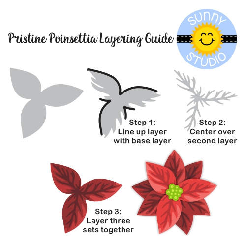 Sunny Studio Stamps Blog: Pristine Poinsettia Layered Metal Cutting Dies Layering Guide