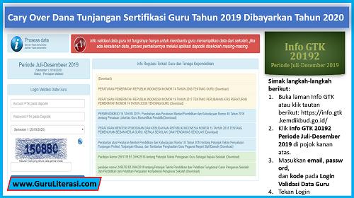 Cary Over Dana Tunjangan Sertifikasi Guru Tahun 2019 Dibayarkan Tahun 2020