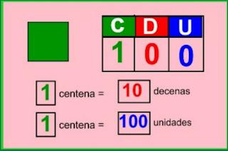 http://www.edu.xunta.gal/centros/ceipramonsagra/aulavirtual/mod/resource/view.php?id=194