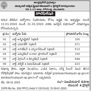 AP Ward Sachivalayam New notification 2020 Ward planning & regualtion secretary, sanitaiton & Environment secretary jobs