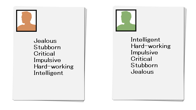 candidates imagen