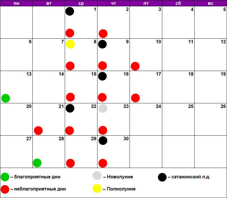 Лунный календарь пирсинга и прокалывания ушей апрель 2020