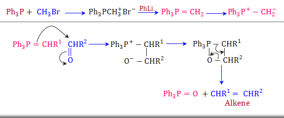 Triphenylphosphonium ylide for preparation of alkenes