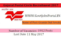 Gujarat Postal Circle Recruitment 2017– 1912 Gramin Dak Sevak (GDS)
