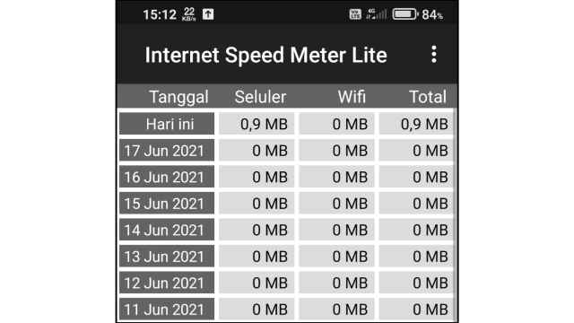 Cara Menampilkan Kecepatan Internet HP Android