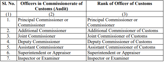 Officers of Customs for purpose of carrying out Audit under section 99A