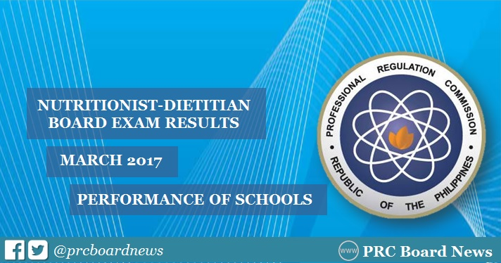 Performance of Schools: March 2017 Nutritionist Dietitian board exam