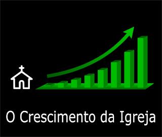 O crescimento da igreja