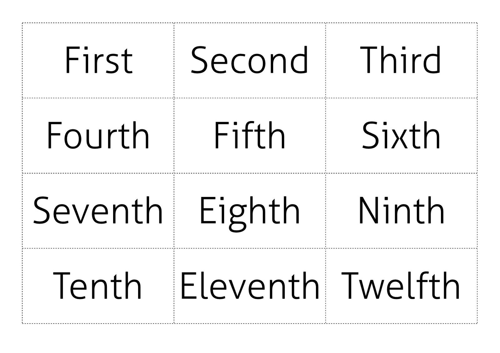 Ordinal Numbers English In Use