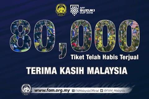 80,000 tiket habis dijual