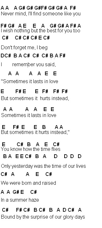 Someone Like You Piano Chords Letters Images