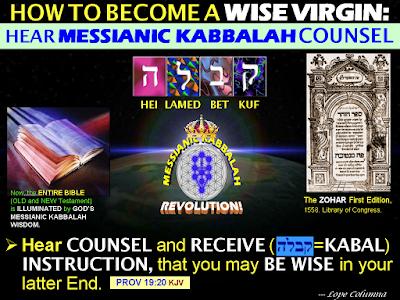 The MESSIANIC KABBALAH REVOLUTION!: Can We Find KABBALAH In