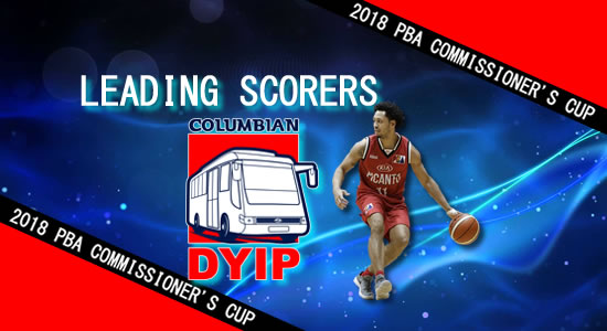 List: Leading Scorers Columbian Dyip 2018 PBA Commissioner's Cup