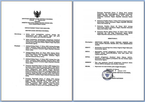 Keputusan Menteri Agama Nomor 1 Tahun 2018 Tentang Insentif Bagi Guru Non PNS pada Kementerian Agama