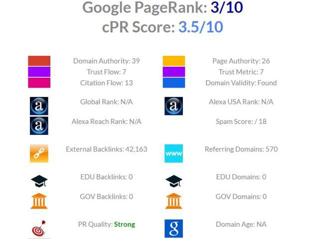 Page rank PenyuBiru.com