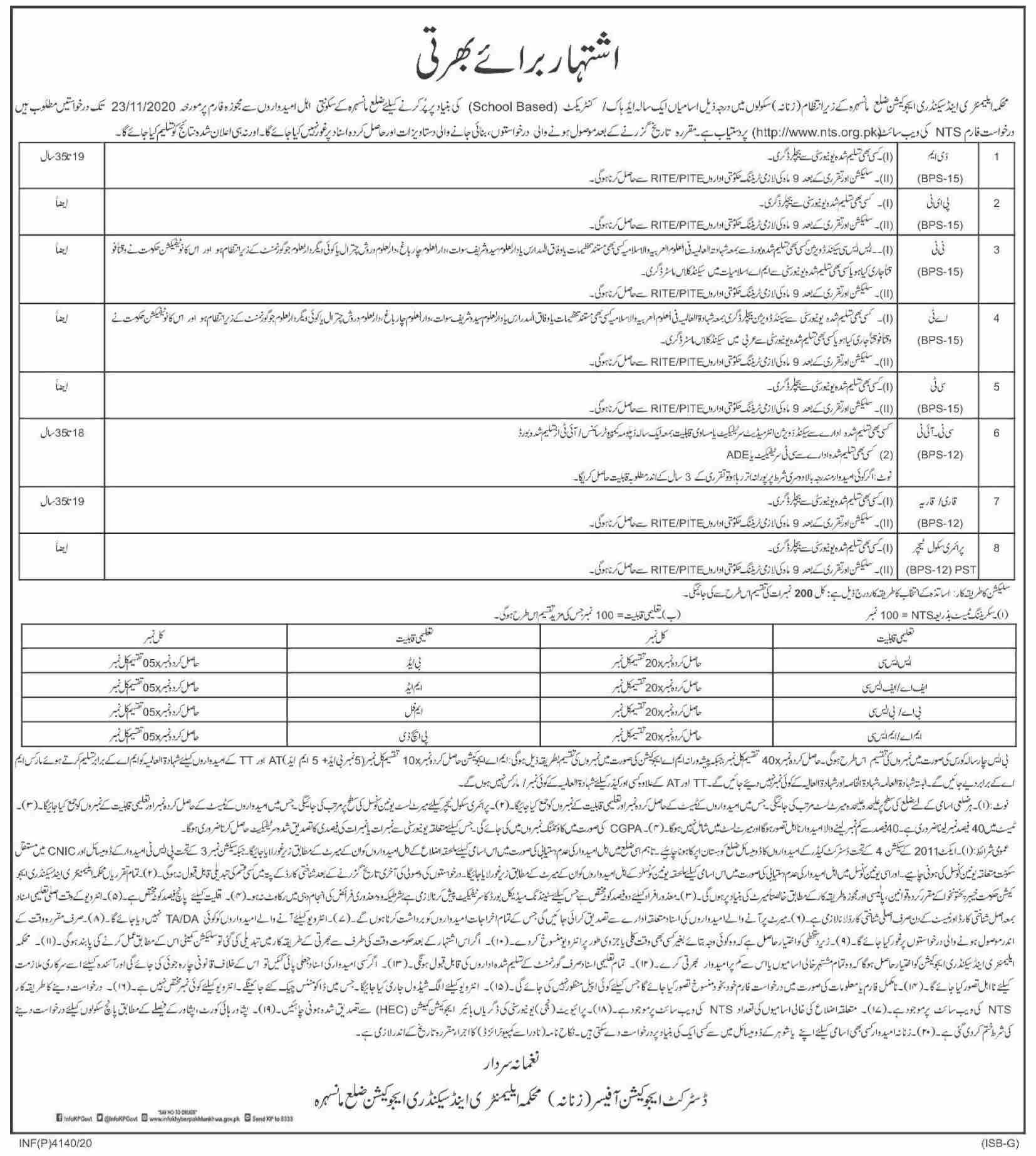 Elementary & Secondary Education Department KPK Latest Jobs in Pakistan via NTS Website - www.nts.org.pk