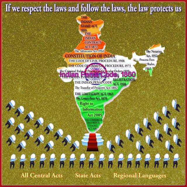 India Code Digital
