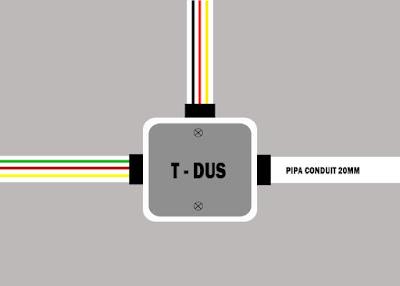T dus dalam instalasi listrik berguna sebagai pelindung sambungan kabel listrik, dengan adanya komponen ini untiran kabel tidak akab membahayakan manusia maupun hewan disekitarnya