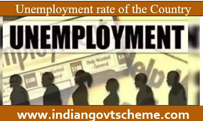 Unemployment rate of the Country