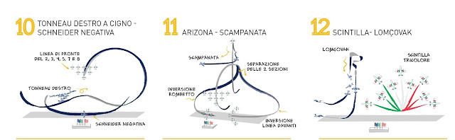Frecce Tricolori Calendario 2020.Frecce Tricolori Un Volo Lungo Programma Acrobatico 2019