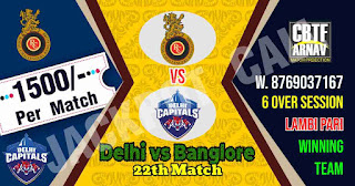 22nd Match RCB vs DC IPL 2021 Today Match Prediction 100% Sure Winner