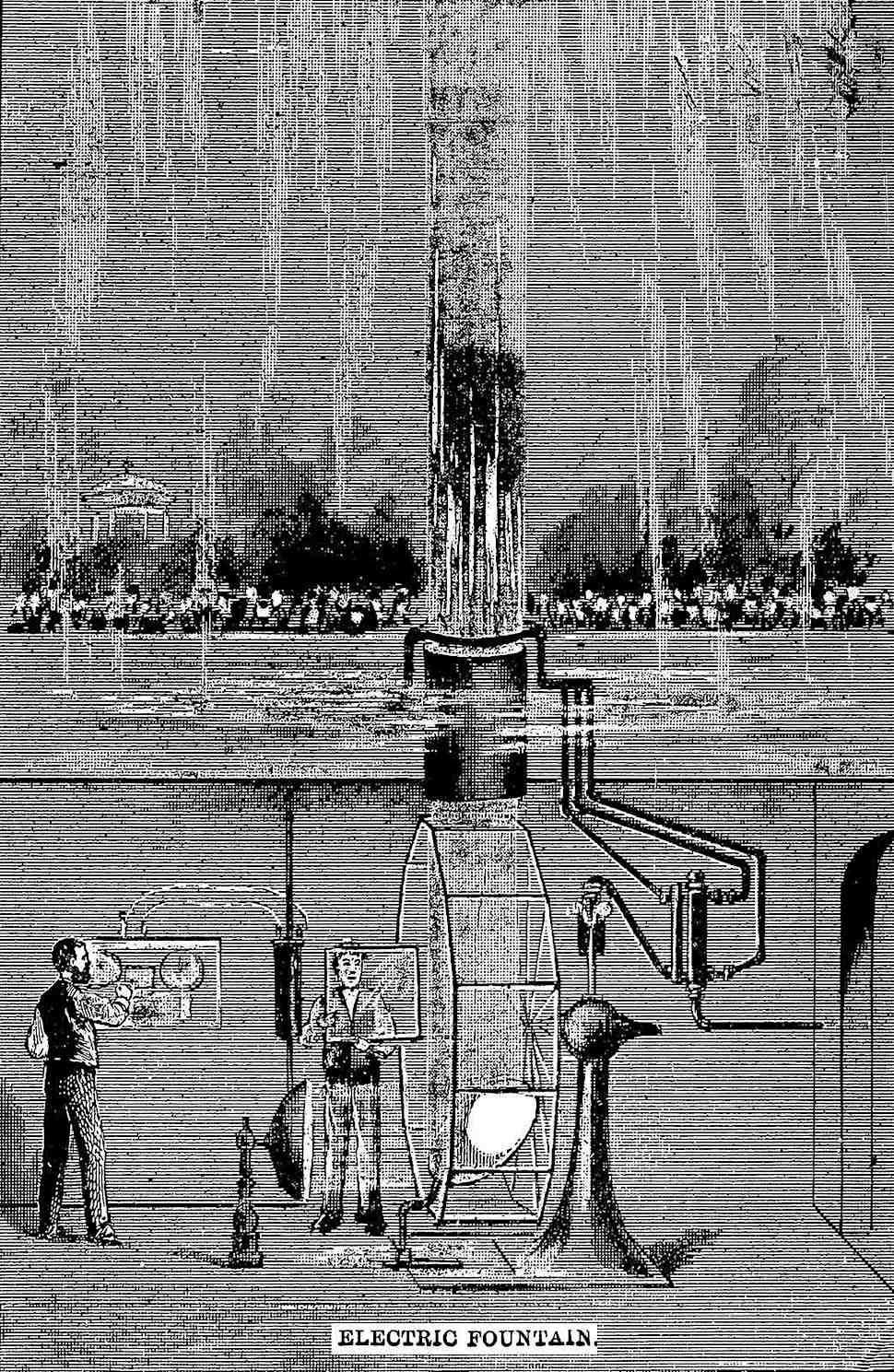 electric fountain lights, 1913 color effects projected up through a water fountain