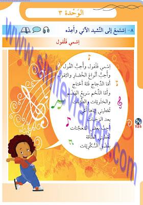 8. Sınıf Arapça Meb Yayınları Ders Kitabı Cevapları Sayfa 68