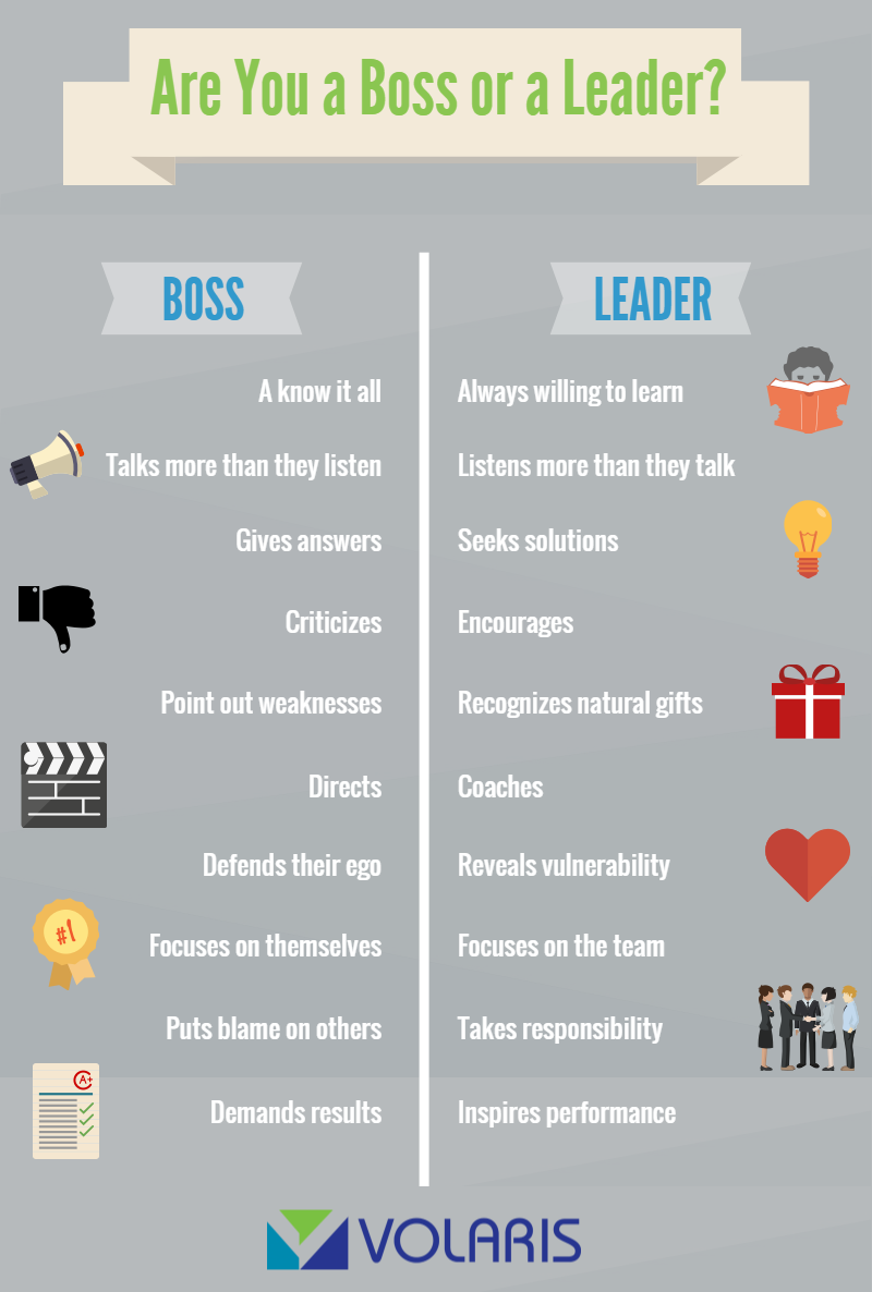 Either you are a boss or a leader #infographic