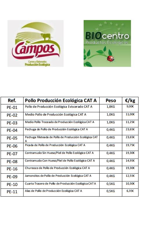 asociaciÓn de consumo ecolÓgico de badajoz: pedido carne ecolÓgica