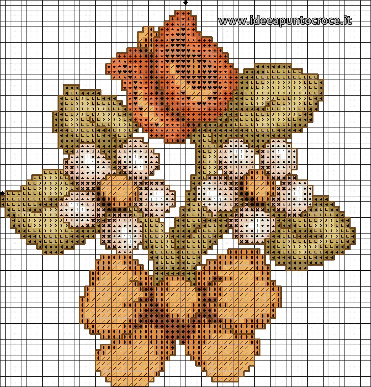 Thun schemi punto croce fiori e bordure thun schemi punto for Schemi a punto croce gratis