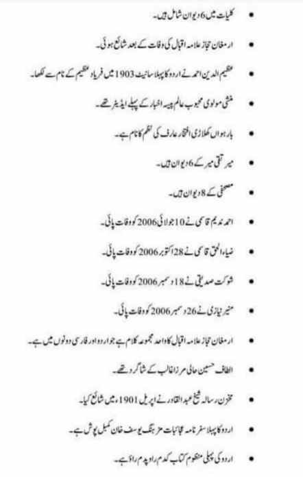 CSS Urdu MCQs
