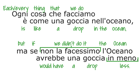 English In Italian: Italian Quotes In English. QuotesGram