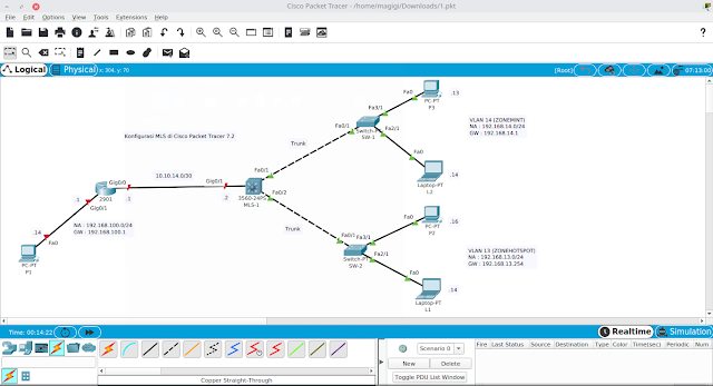 Tutorial Konfigurasi MLS di Cisco Packet Tracer