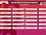 Keputusan Undian dan Jadual Piala FA 2020