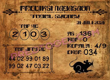 Prediksi Nagasaon Sdy hari ini Sabtu