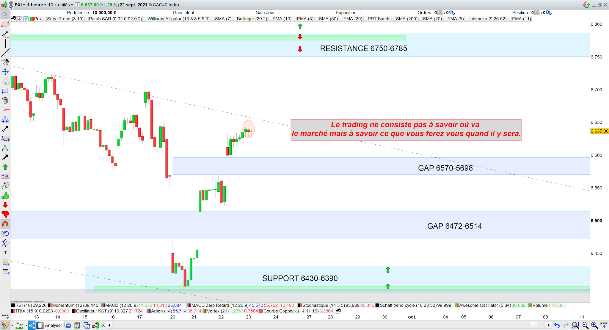 Trading cac40 23/09/21