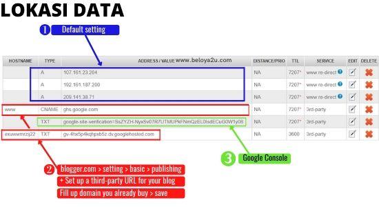 tutorial memasukkan domain dalam blogger