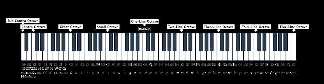 Materi Vokal Solo Kelas 9 (Kurikulum 2013)