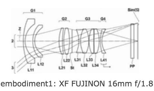Патент на объектив Fujifilm XF 16mm f/1.8