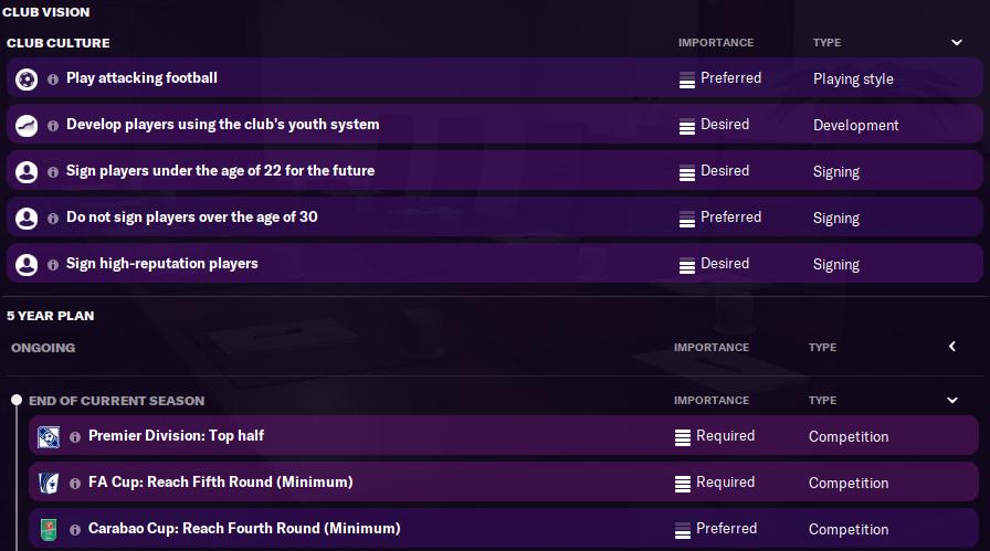 FM21 West Ham Team Guide - Tactic - Board