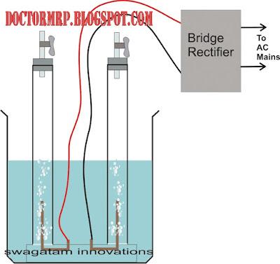 Como gerar oxigênio puro e hidrogênio em casa