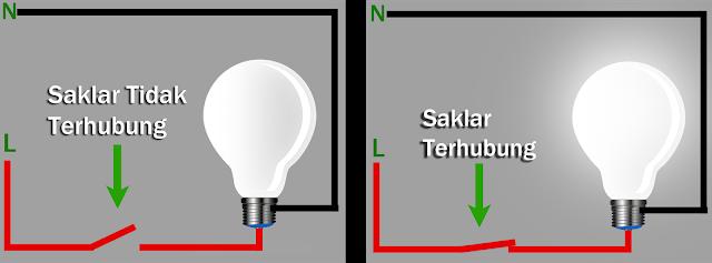 Cara Pasang Saklar Ganda (Double Switch), Triple dan Multi Switch