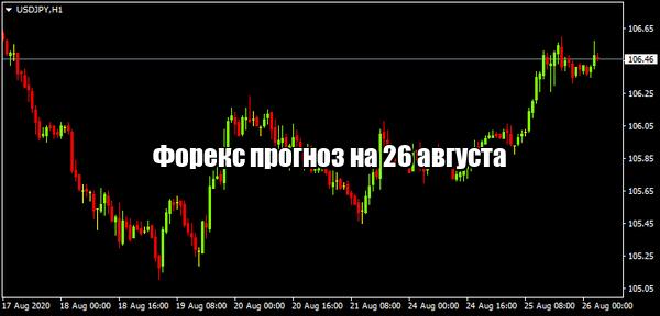 Форекс прогноз основных валютных пар на 26 августа