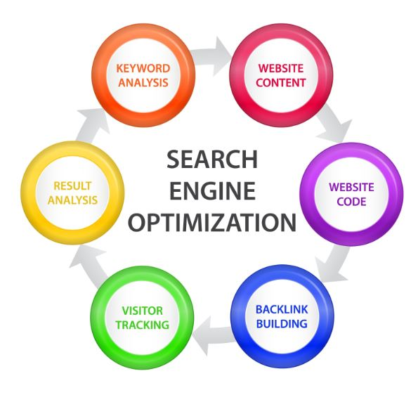 Best Search Engines 2020.Best Link Building Strategies Tips For New Websites 2020