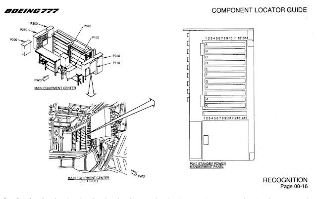circuit breaker locator
