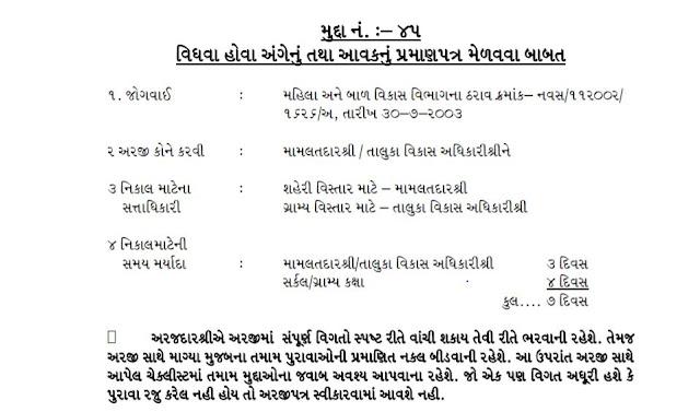 Vidhva Sahay Yojana Gujarat 2020: Registration, Form and Document
