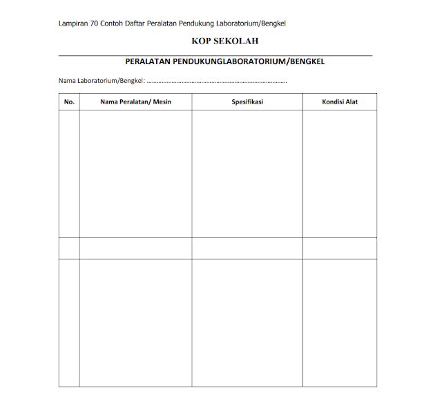 Format Daftar Peralatan Pendukung Laboratorium atau Bengkel Sekolah