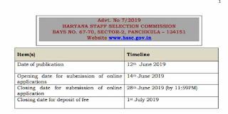 HSSC Patwari 2019