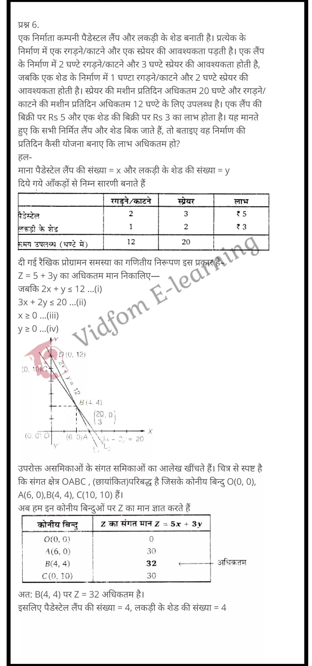 class 12 maths chapter 12 light hindi medium 14