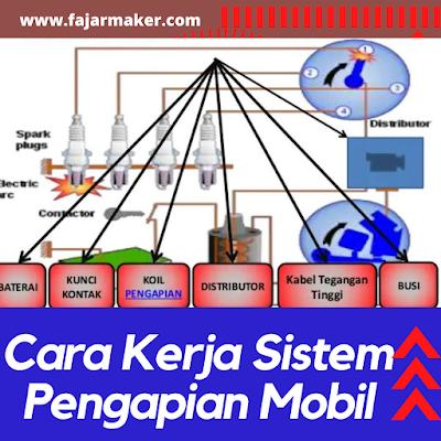 Cara Kerja Sistem Pengapian Mobil